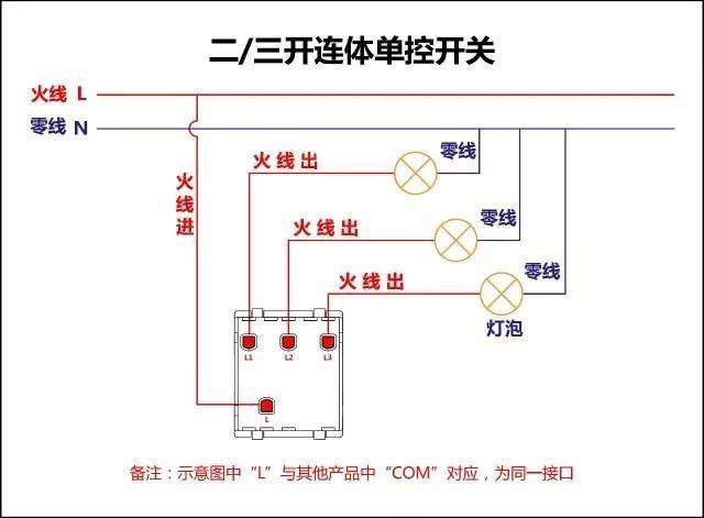 三联连体单控开关接线图